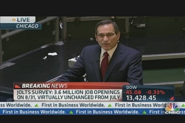 Santelli on JOLTS Survey