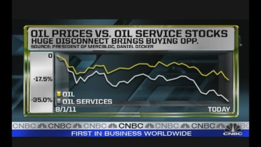 OilPrices Vs Oil Service.JPG