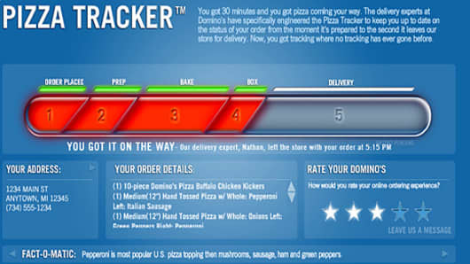 Domino's delivery tracker
