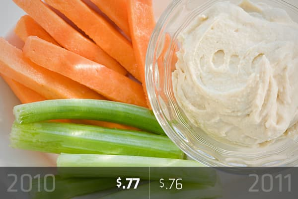 2011 Cost: 76 cents Give your guests something to munch on while the turkey is in the oven. The average cost of a relish tray of carrots and celery fell a penny to 76 cents this year.