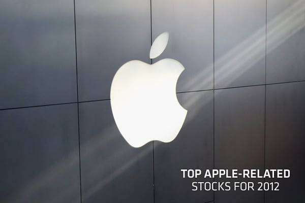 "Apple (AAPL), maker of the wildly popular iPhone and iPad, leaped across the $500 billion mark in terms of market capitalization on Feb. 29, 2012, for the first time in its history. Its stock price – well past the $500-per-share threshold – continues to set new highs, seemingly on a regular basis. And it appears to be headed toward $600, and beyond, with the release of the iPad 3 and the iPhone 5. But if the stock seems too expensive, there are other ways to play an Apple rally. The ""Fast Money"""