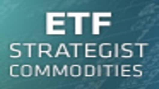 ETF Strategist | Commodities