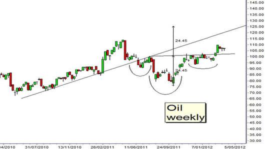 MARCH 20 OIL.jpg