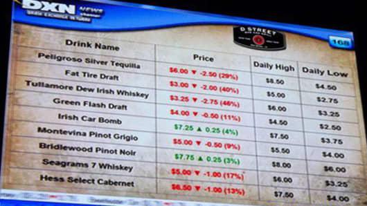 Drink Exchange Ticker
