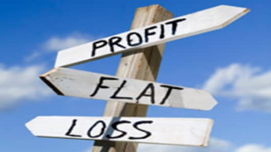 Profit Flat Loss Sign