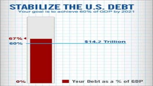 debt-stablizer-chart-300.jpg