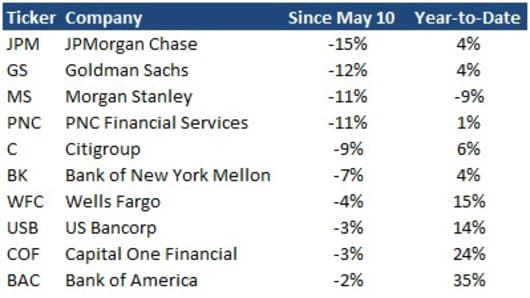 jpmorgan losses.jpg