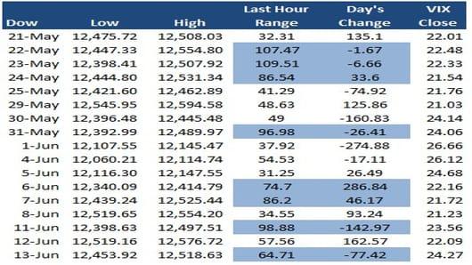 trading ranges.jpg