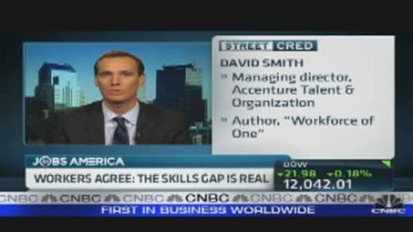 Workers Agree: The Skills Gap is Real