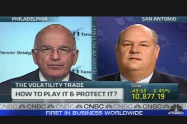 The Volatility Trade