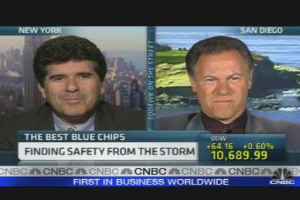 Best of the Blue Chips