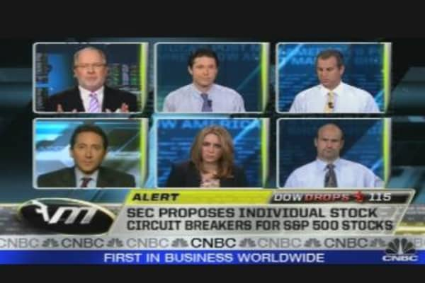 SEC: Circuit Breaker Rule
