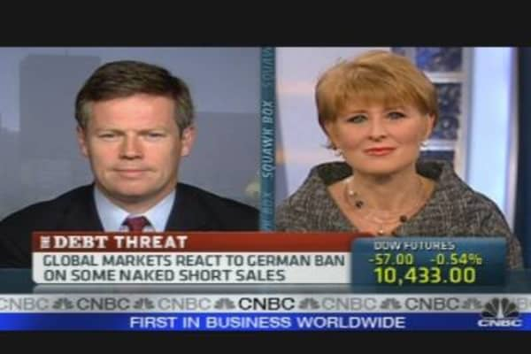 Global Markets React to German Ban