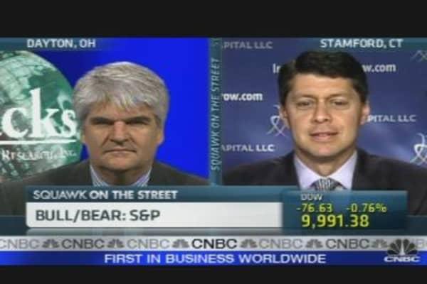 Bull/Bear: S&P
