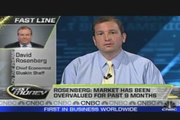 Analyze This: S&P Headed to 950?