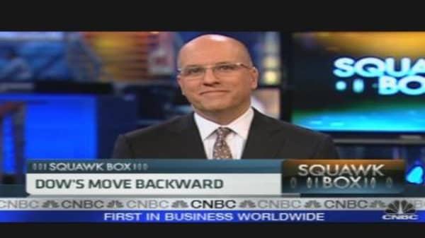 Dow's Move Backward