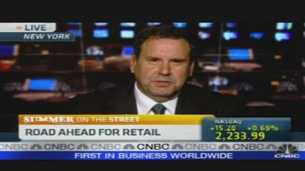 The Road Ahead for Retail