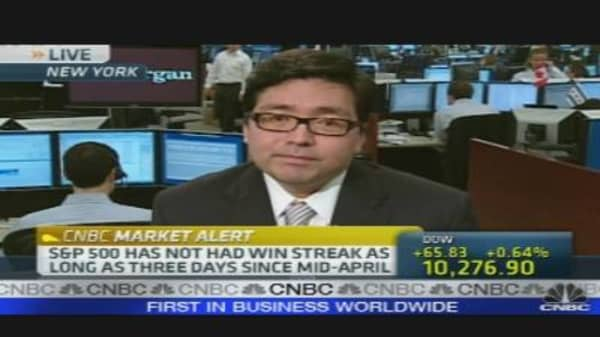 Market Volatility: Where to Invest?