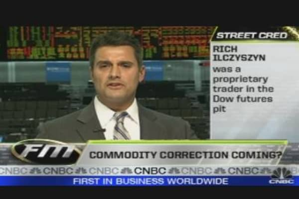 Commodity Correction Coming?