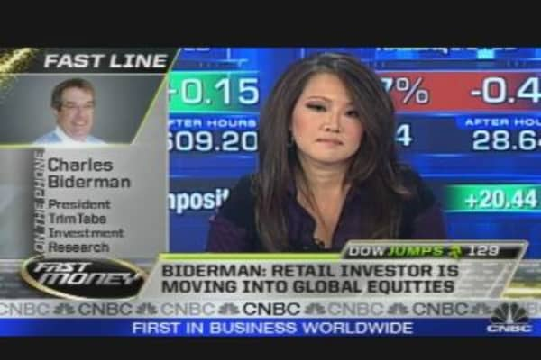 Retail Investor Coming Back?