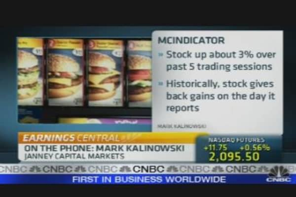 The McIndicator
