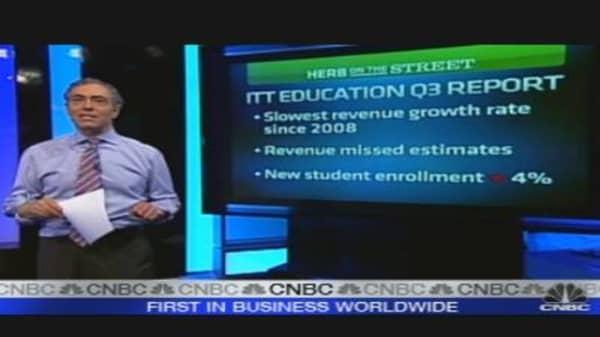 Grading ITT Educational's Results