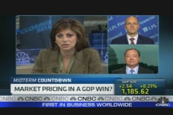 Market Pricing in GOP Win?