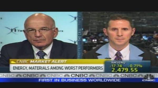 Investors Nervous About Fed