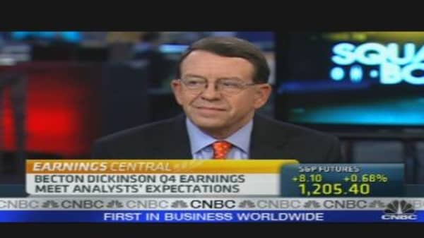 Becton Dickinson Q4 Earnings