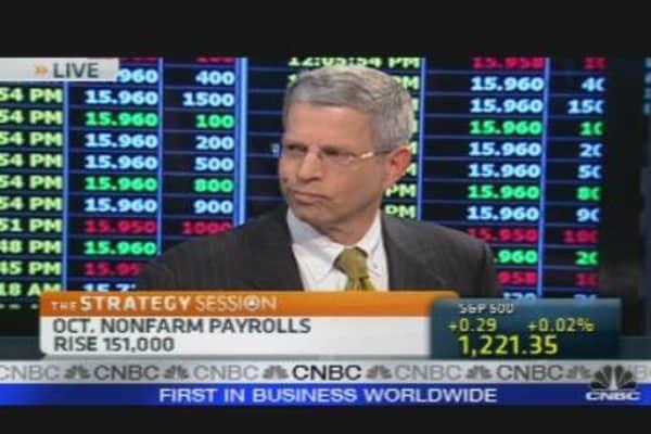 Bond Bubble Bust?