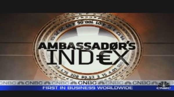 The Ambassador's Index: Grupo