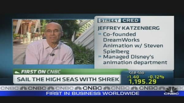 Sail the High Seas With Shrek