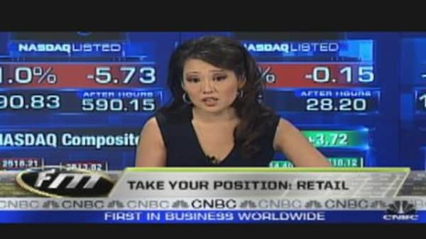 Take Your Position: Retail