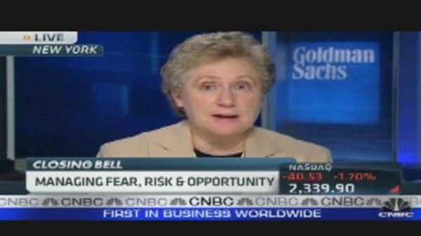 Managing Fear, Risk & Opportunity