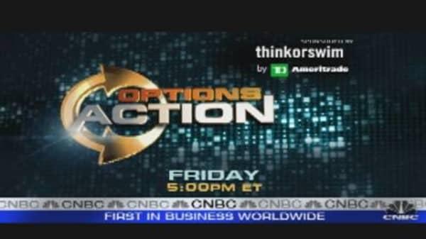 Options Action: FFIV