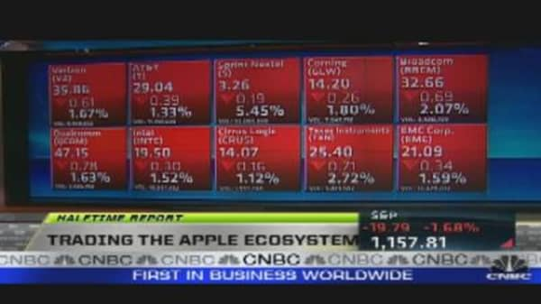 Trading the Apple Ecosystem