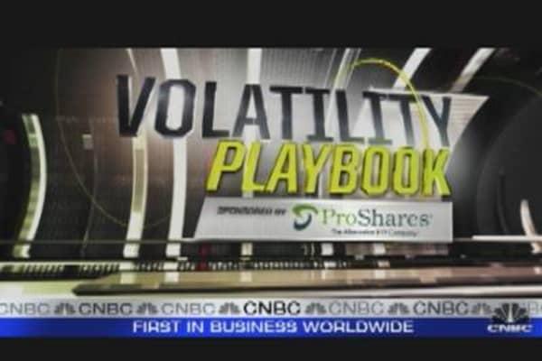 Volatility Playbook: VIX