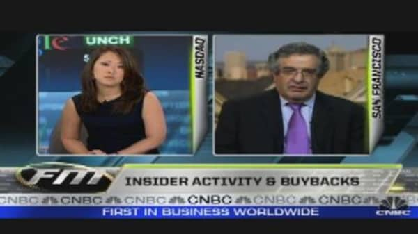 Insider Activity & Buybacks