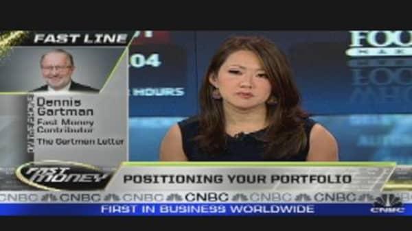Positioning Your Portfolio