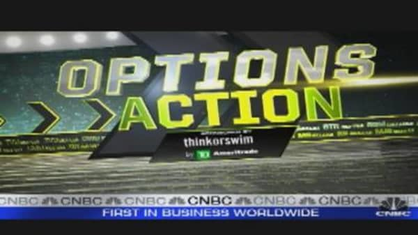 Options Action: Stryker Upgraded