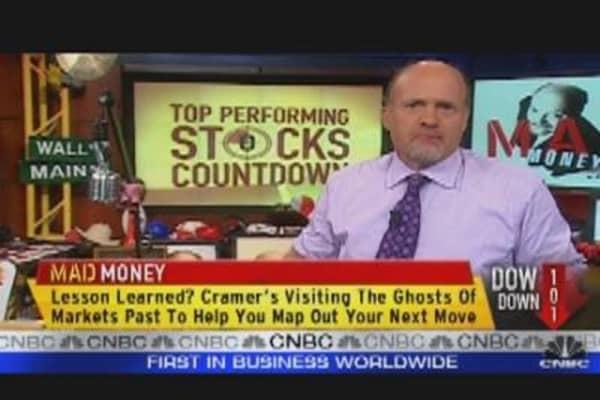 Top Performers: Market Bottoms