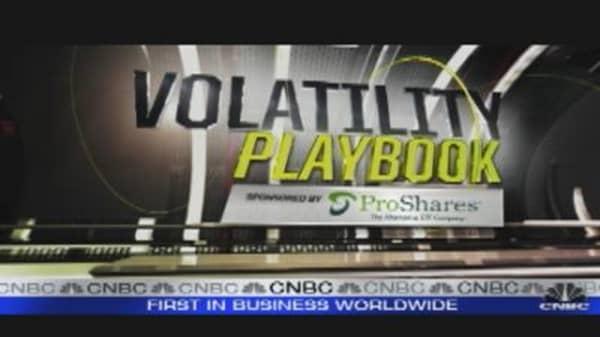 Volatility Playbook: Microsoft