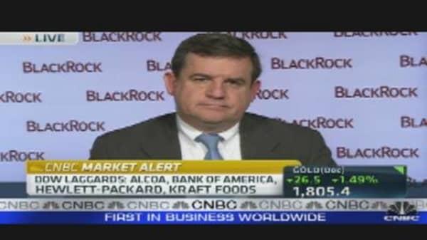 Bob Doll Previews FOMC