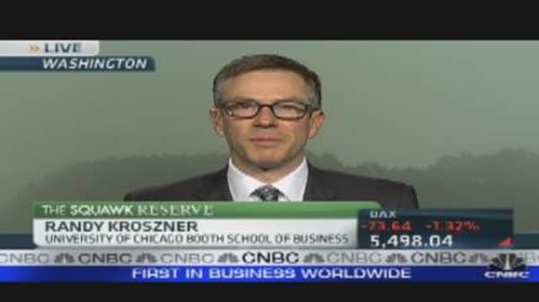 Market Ahead of Itself on Fed Meeting?