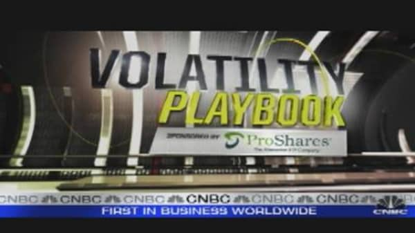 Volatiltiy Playbook: The Fed Trade