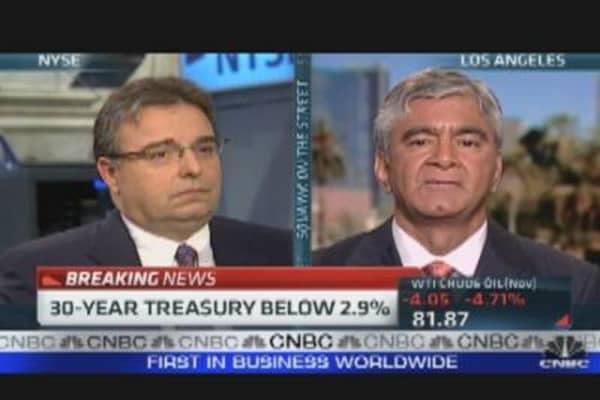Euro Stress & the Markets