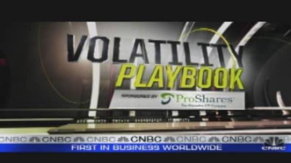 Volatility Playbook: VIX Soars Above 41