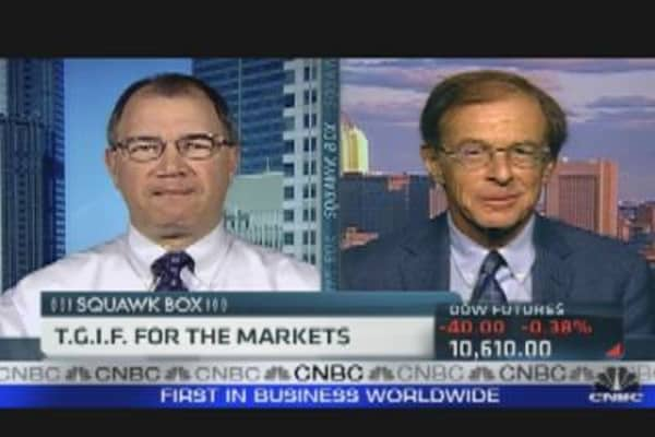 Stock Market Sells Off After FOMC?