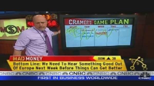 Mad Money Markets: Cramer's Game Plan