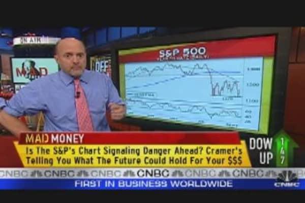 Cramer Eyes Gold's Direction
